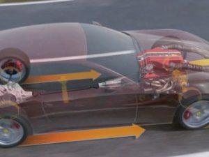 Ferrari-Four-FF-4WD-System
